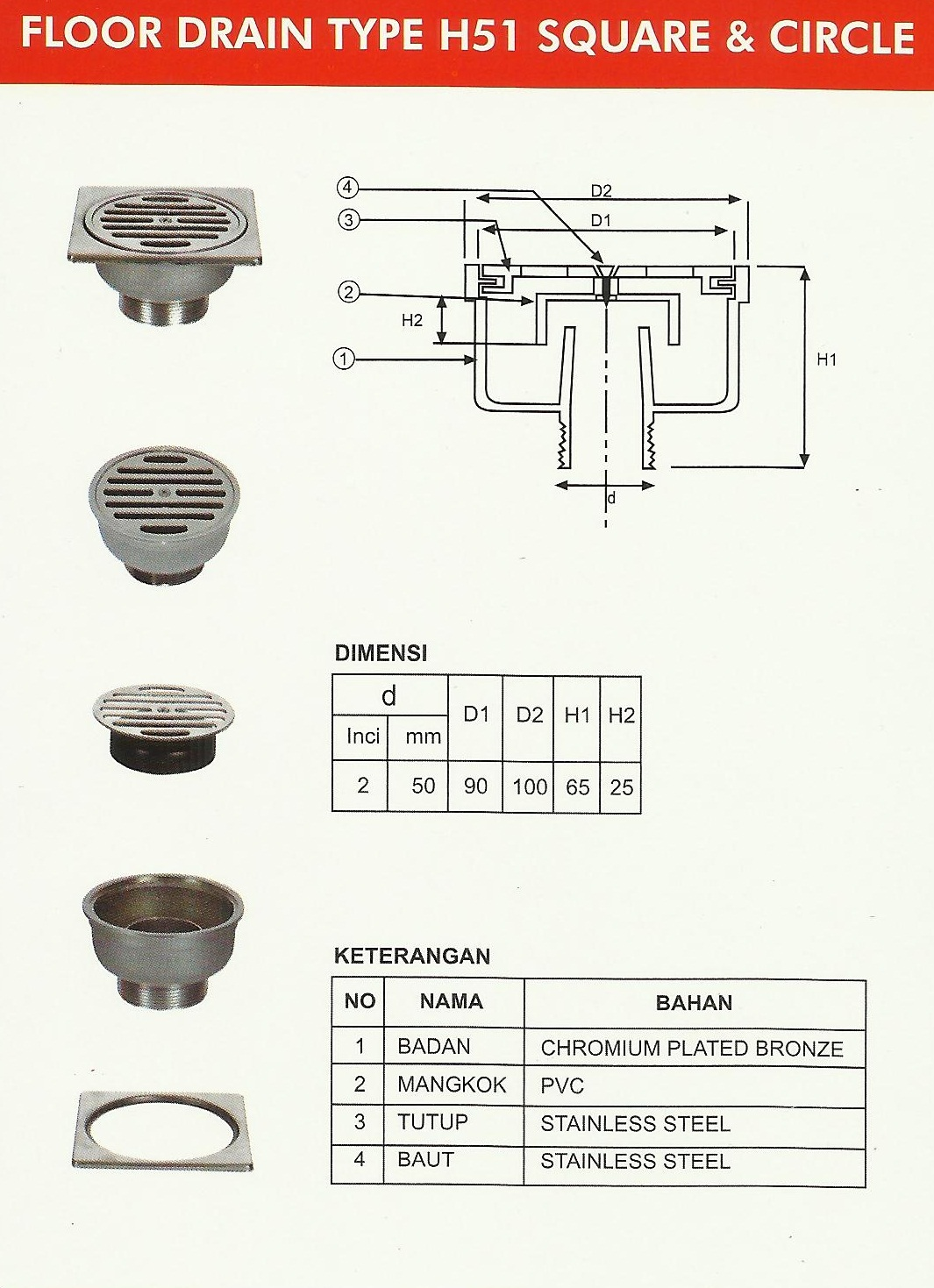 Products for Types of drainage
